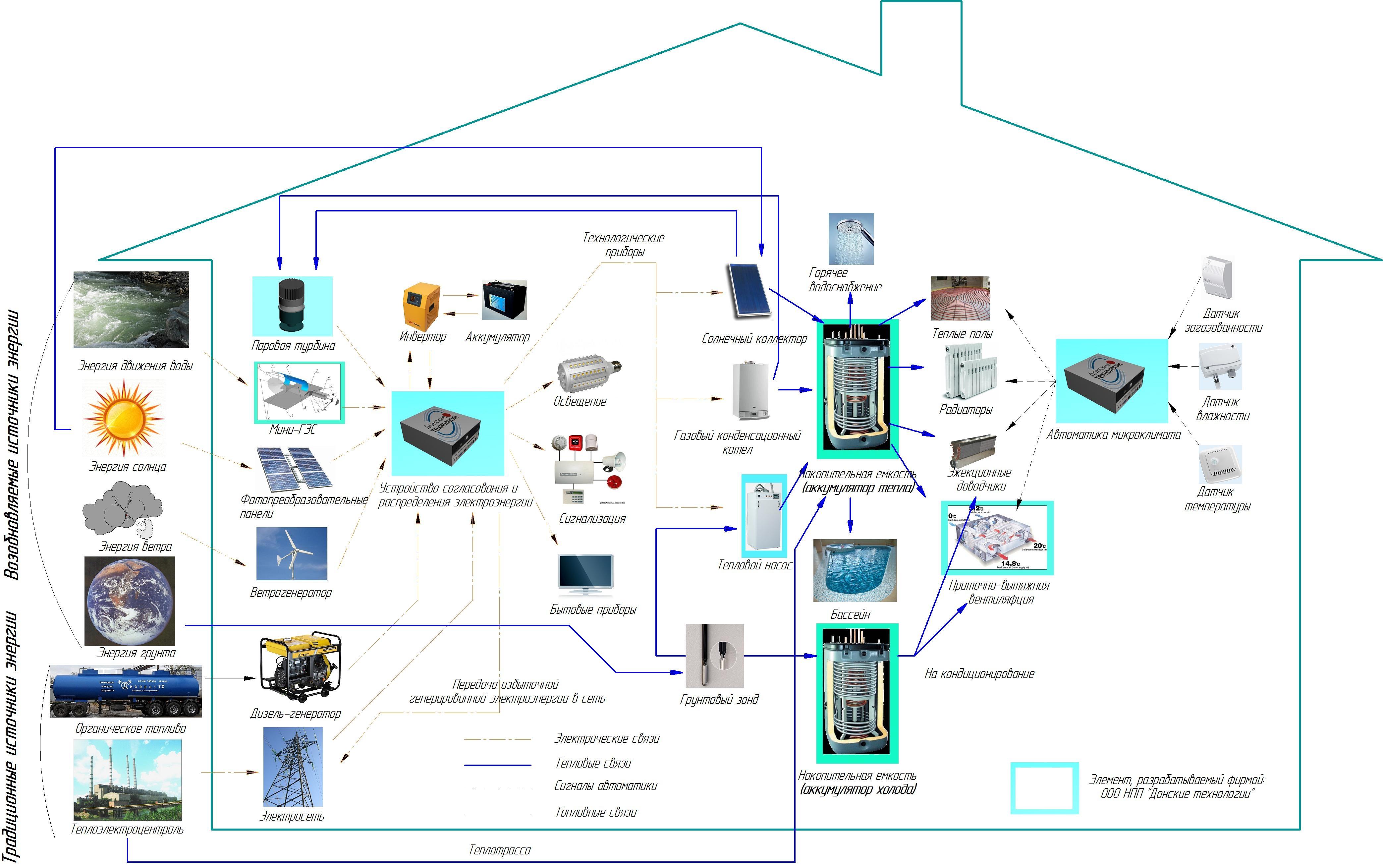 электрическая схема эско-100